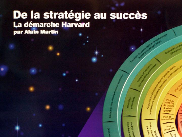 La démarche Harvard (Code Z1F)